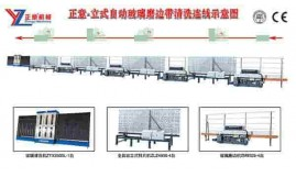 Automatic vertical glass straight line edger machine production line